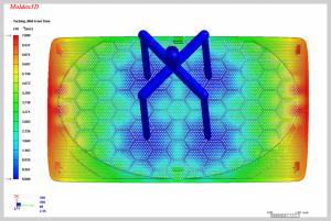 Engineering Mold flow diagram